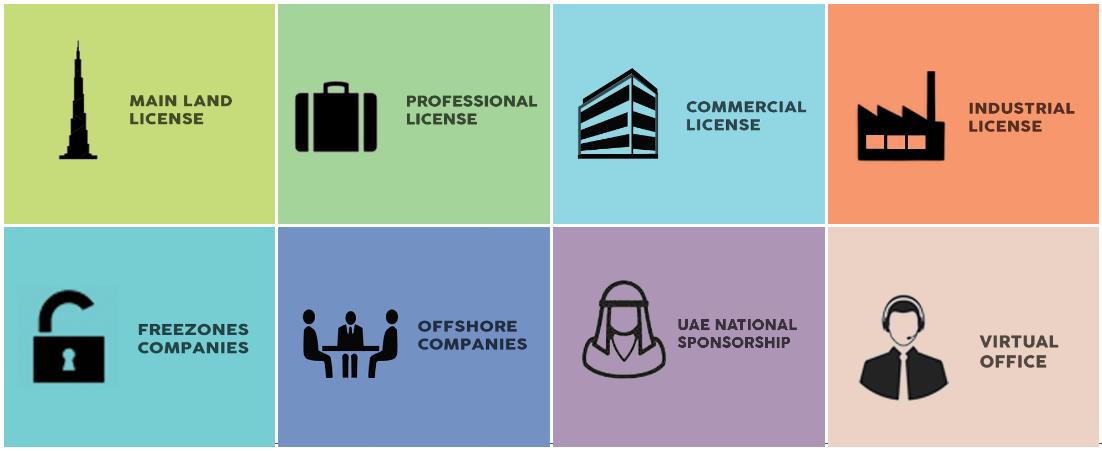 Kiltons Business Setup services LLC